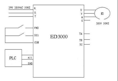 易驱变频器在针织大圆机上的应用